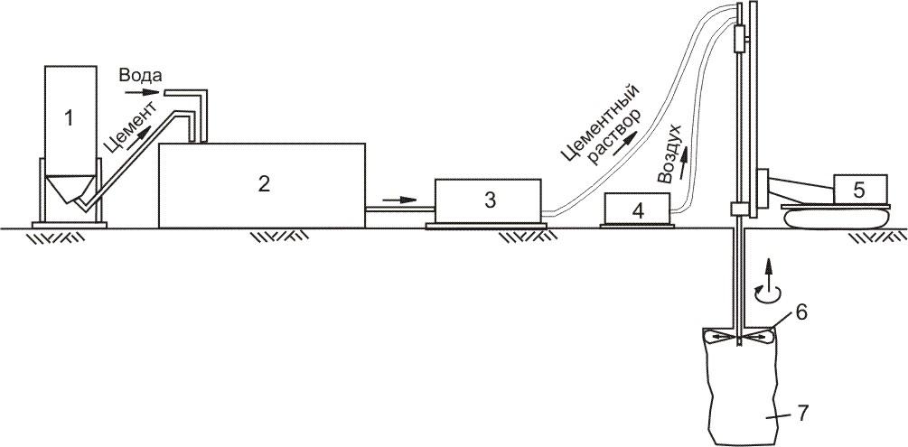 Рис.3 Схема комплекса